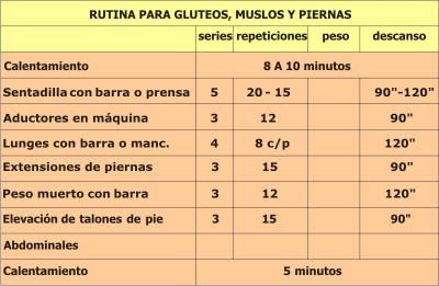 dieta para perder peso mujer de 40 aГ±os
